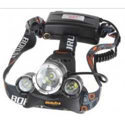 LED Headlamp with Batteries